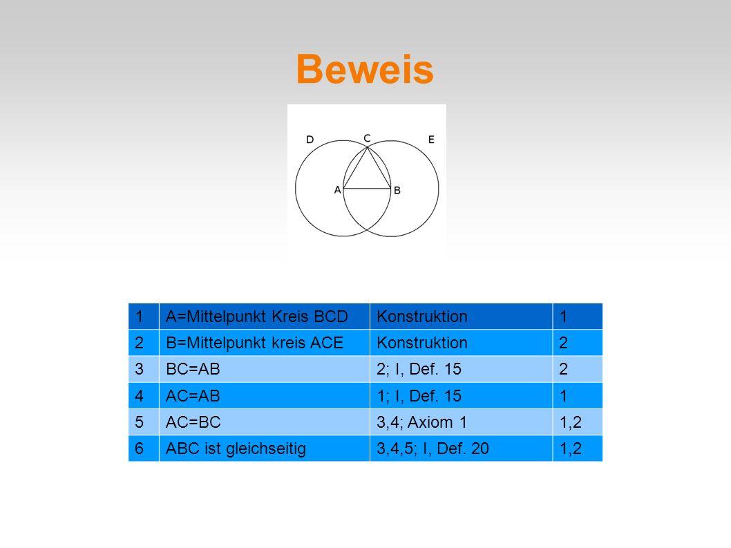 Beweis 1A=Mittelpunkt Kreis BCDKonstruktion1 2B=Mittelpunkt kreis ACEKonstruktion2 3BC=AB2; I, Def.