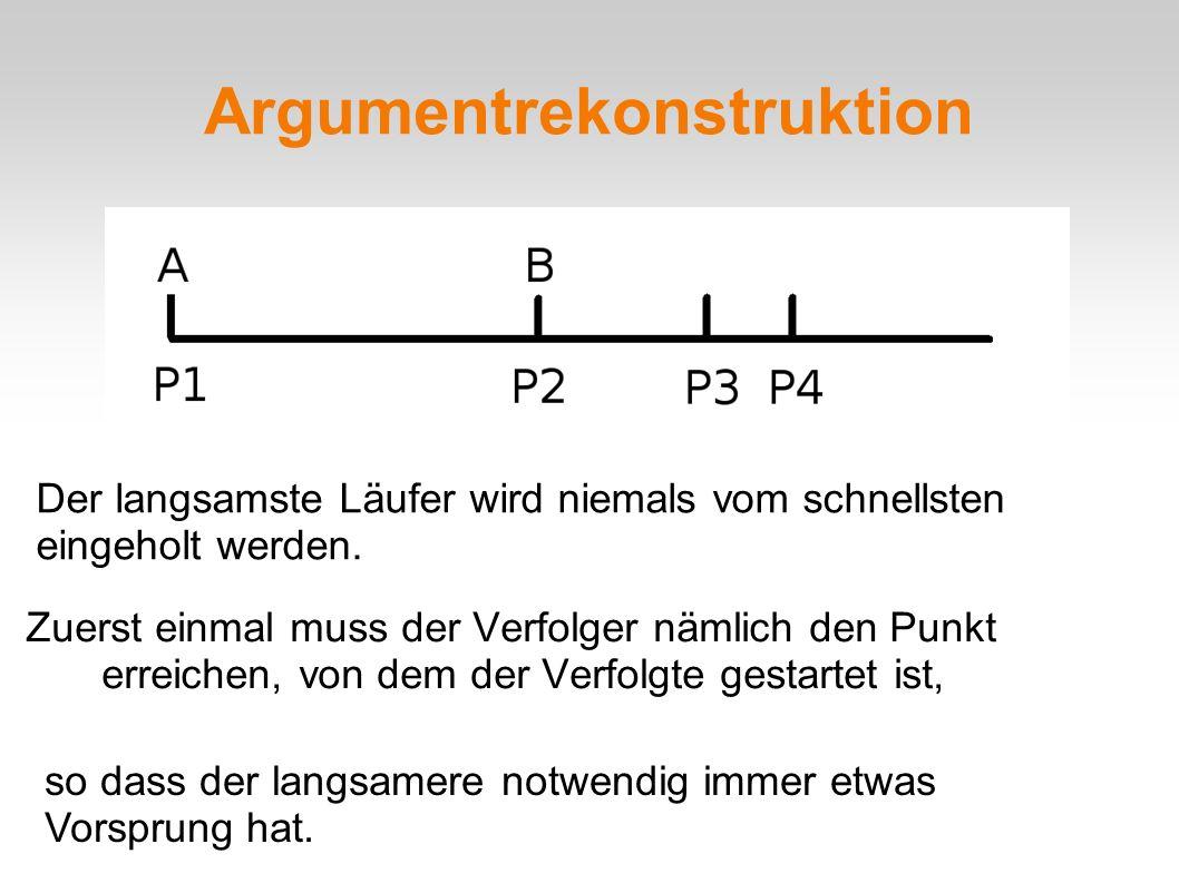 Argumentrekonstruktion Zuerst einmal muss der Verfolger nämlich den Punkt erreichen, von dem der Verfolgte gestartet ist, Der langsamste Läufer wird n