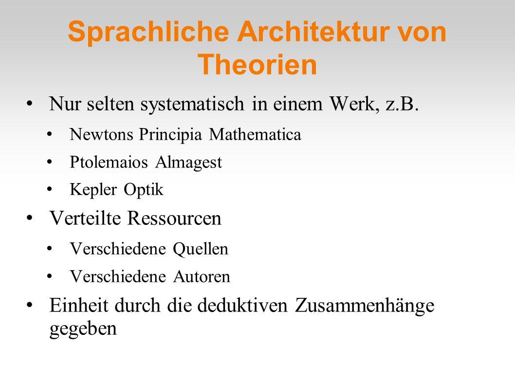 Sprachliche Architektur von Theorien Nur selten systematisch in einem Werk, z.B. Newtons Principia Mathematica Ptolemaios Almagest Kepler Optik Vertei
