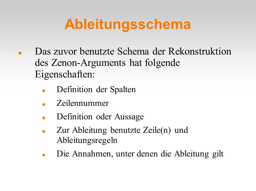 Ableitungsschema Das zuvor benutzte Schema der Rekonstruktion des Zenon-Arguments hat folgende Eigenschaften: Definition der Spalten Zeilennummer Defi