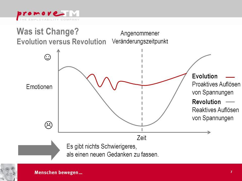 Was ist Change? Evolution versus Revolution 7 Es gibt nichts Schwierigeres, als einen neuen Gedanken zu fassen. Emotionen Zeit Angenommener Veränderun
