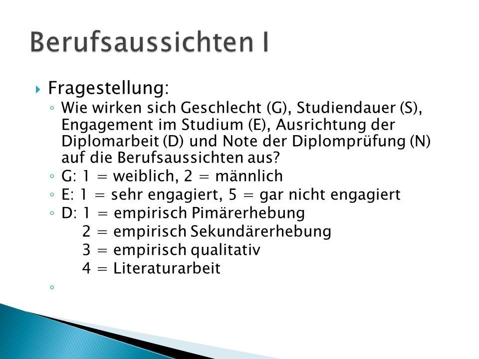 Fragestellung: Wie wirken sich Geschlecht (G), Studiendauer (S), Engagement im Studium (E), Ausrichtung der Diplomarbeit (D) und Note der Diplomprüfung (N) auf die Berufsaussichten aus.