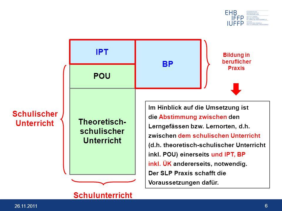 26.11.2011 6 Im Hinblick auf die Umsetzung ist die Abstimmung zwischen den Lerngefässen bzw. Lernorten, d.h. zwischen dem schulischen Unterricht (d.h.