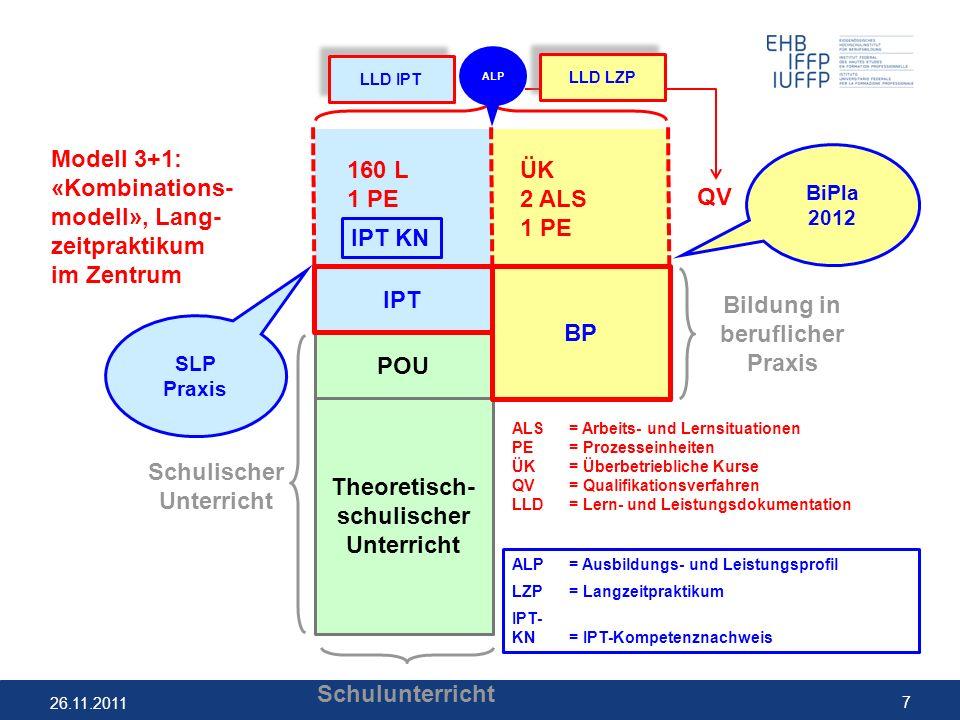26.11.2011 7 LLD Schulunterricht ALS= Arbeits- und Lernsituationen PE= Prozesseinheiten ÜK= Überbetriebliche Kurse QV= Qualifikationsverfahren LLD= Le
