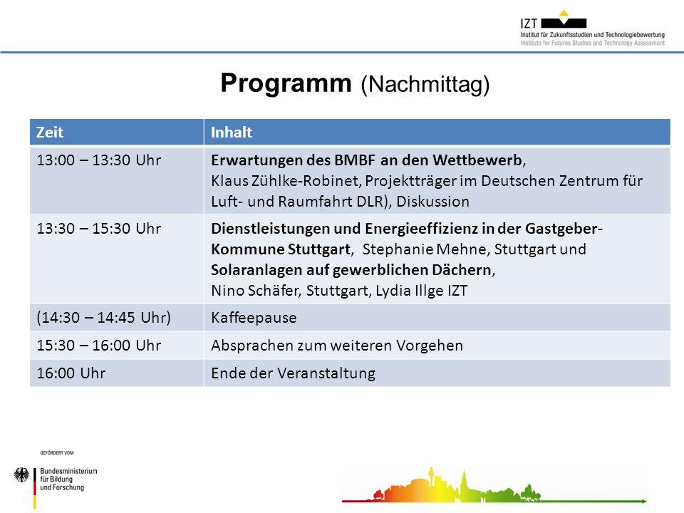 Programm (Nachmittag) ZeitInhalt 13:00 – 13:30 UhrErwartungen des BMBF an den Wettbewerb, Klaus Zühlke-Robinet, Projektträger im Deutschen Zentrum für Luft- und Raumfahrt DLR), Diskussion 13:30 – 15:30 UhrDienstleistungen und Energieeffizienz in der Gastgeber- Kommune Stuttgart, Stephanie Mehne, Stuttgart und Solaranlagen auf gewerblichen Dächern, Nino Schäfer, Stuttgart, Lydia Illge IZT (14:30 – 14:45 Uhr)Kaffeepause 15:30 – 16:00 UhrAbsprachen zum weiteren Vorgehen 16:00 UhrEnde der Veranstaltung