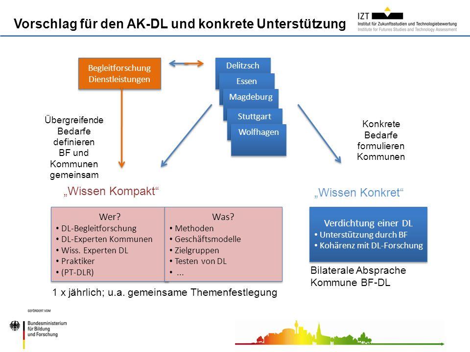 Vorschlag für den AK-DL und konkrete Unterstützung Delitzsch Essen Magdeburg Stuttgart Wolfhagen Begleitforschung Dienstleistungen Wissen Kompakt Wer.