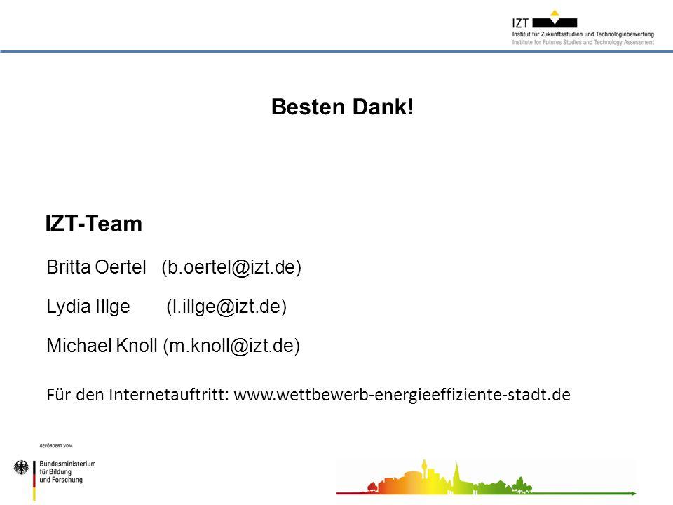 IZT-Team Britta Oertel (b.oertel@izt.de) Lydia Illge (l.illge@izt.de) Michael Knoll (m.knoll@izt.de) Für den Internetauftritt: www.wettbewerb-energieeffiziente-stadt.de Besten Dank!