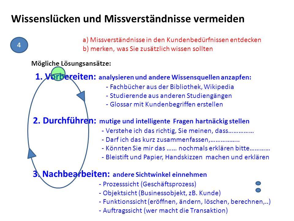 a) Missverständnisse in den Kundenbedürfnissen entdecken b) merken, was Sie zusätzlich wissen sollten Wissenslücken und Missverständnisse vermeiden 4