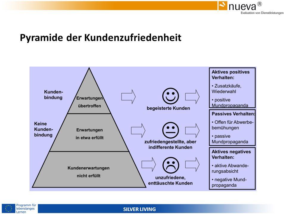 SILVER LIVING Pyramide der Kundenzufriedenheit