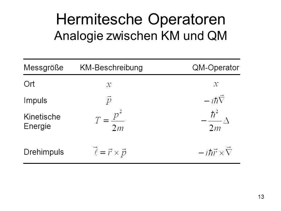 13 Hermitesche Operatoren Analogie zwischen KM und QM MessgrößeKM-BeschreibungQM-Operator Ort Impuls Kinetische Energie Drehimpuls