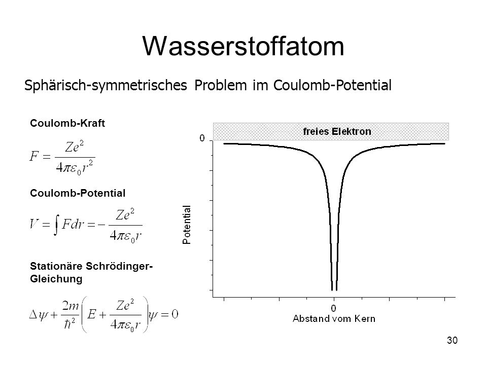 30 Wasserstoffatom Sphärisch-symmetrisches Problem im Coulomb-Potential Coulomb-Kraft Coulomb-Potential Stationäre Schrödinger- Gleichung