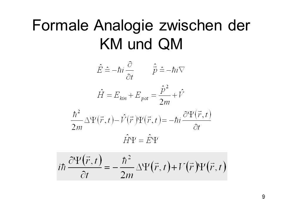 9 Formale Analogie zwischen der KM und QM