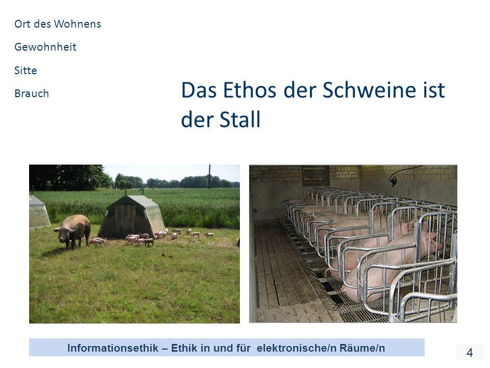 Informationsethik – Ethik in und für elektronische/n Räume/n 4 Das Ethos der Schweine ist der Stall Ort des Wohnens Gewohnheit Sitte Brauch