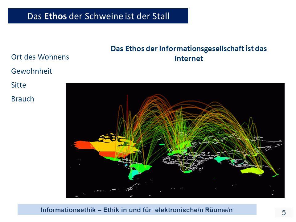 Informationsethik – Ethik in und für elektronische/n Räume/n 6 Das Ethos der Schweine ist der Stall Das Ethos der Informationsgesellschaft ist das Internet in elektronischen Räumen neue Verhaltensformen neue Normen, neue Werte neue Moral neue Ethik.
