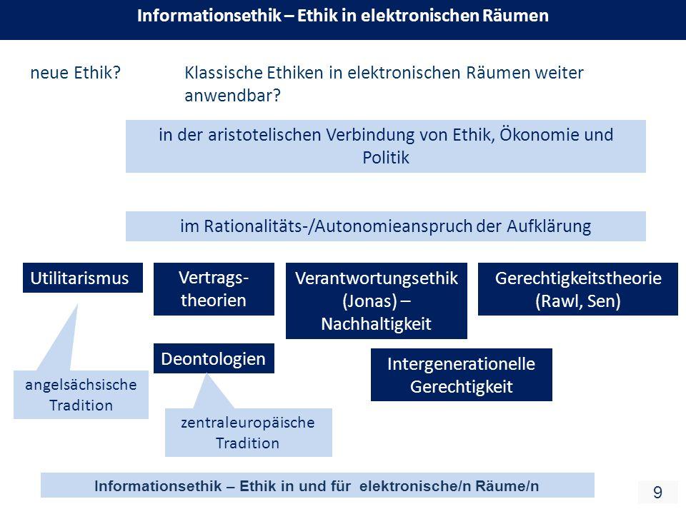 Informationsethik – Ethik in und für elektronische/n Räume/n 10 Ethik WirtschaftPolitik Mehrdimensionale Beziehungen für Ethik