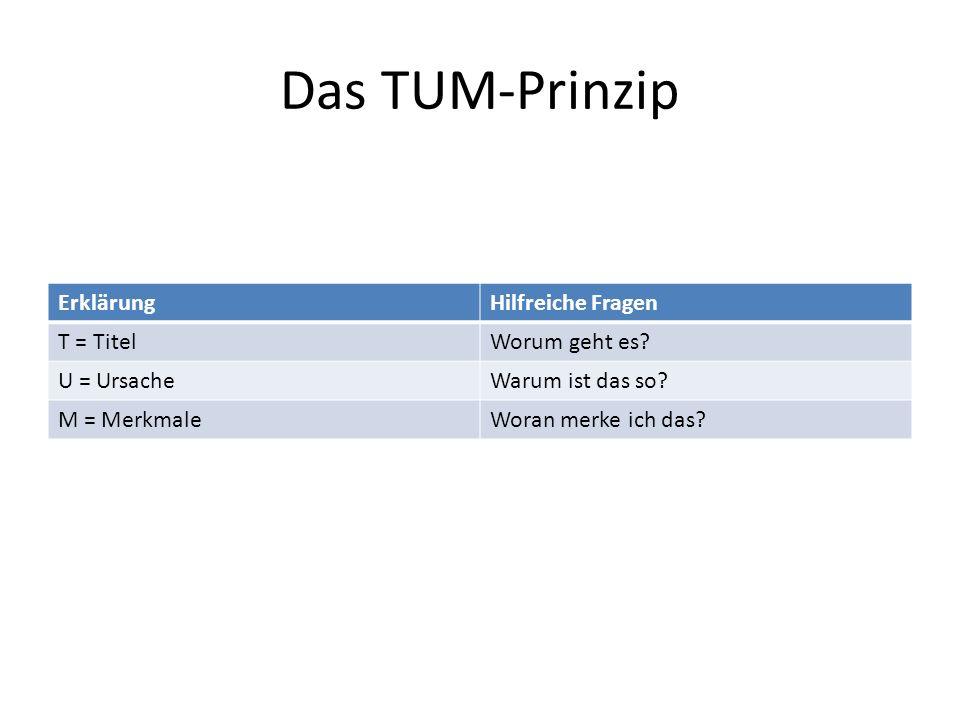 Das TUM-Prinzip ErklärungHilfreiche Fragen T = TitelWorum geht es.