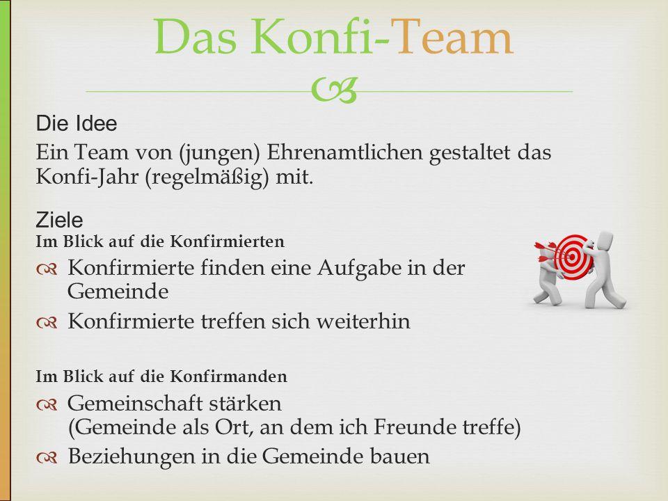 Das Konfi-Team Die Idee Ein Team von (jungen) Ehrenamtlichen gestaltet das Konfi-Jahr (regelmäßig) mit.
