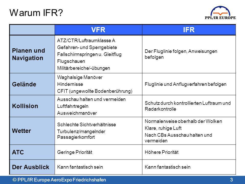 © PPL/IR Europe AeroExpo Friedrichshafen Zusammenfassung der EIR-Berechtigungen Hochnebel/schlechte Sicht SommerkonvektionFrontensystem DEP ARR FL100 DEP ARR FL100 DEP ARR FL100 Anflug und Abflug in VMC Reiseflug unter IFR in allen Klassen des Luftraums 14