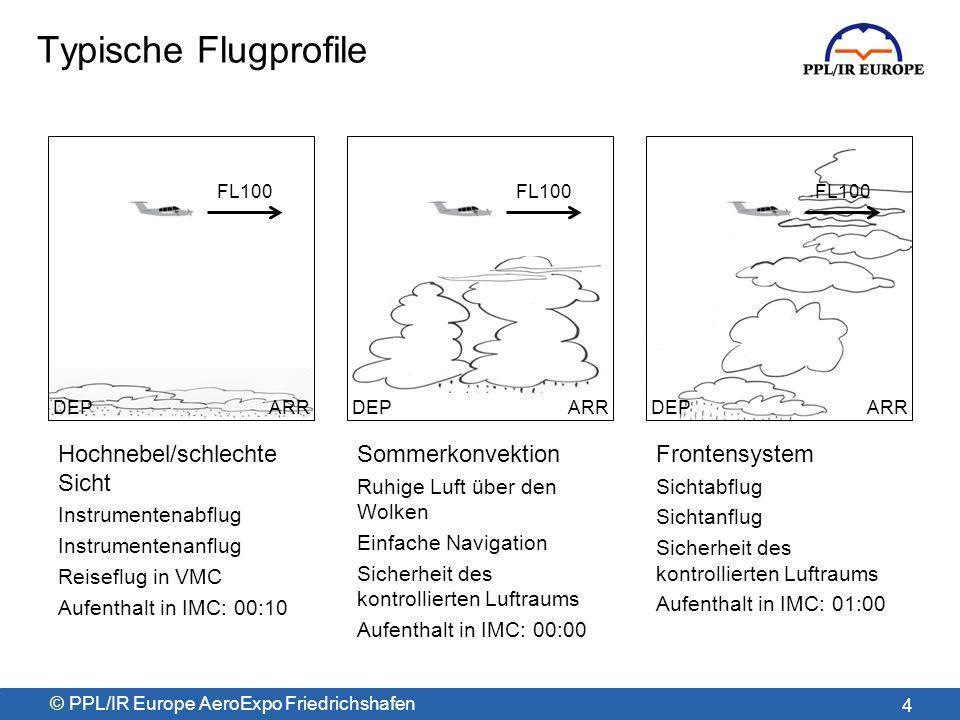 © PPL/IR Europe AeroExpo Friedrichshafen Nicht kommerzieller IFR-Flug: typische Piloten Häufig an einem Flugzeug beteiligt –zuweilen Alleinbesitzer, zuweilen Mieter Karriere außerhalb der Luftfahrt –beschäftigt, professionell, ggf.