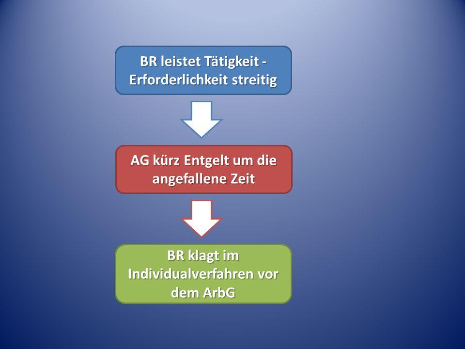 BR leistet Tätigkeit - Erforderlichkeit streitig AG kürz Entgelt um die angefallene Zeit BR klagt im Individualverfahren vor dem ArbG