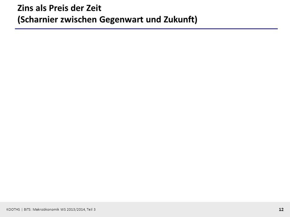 KOOTHS   BiTS: Makroökonomik WS 2013/2014, Teil 3 12 Zins als Preis der Zeit (Scharnier zwischen Gegenwart und Zukunft)