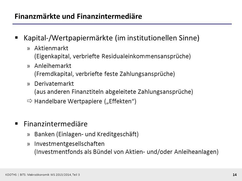 KOOTHS   BiTS: Makroökonomik WS 2013/2014, Teil 3 14 Finanzmärkte und Finanzintermediäre Kapital-/Wertpapiermärkte (im institutionellen Sinne) »Aktien