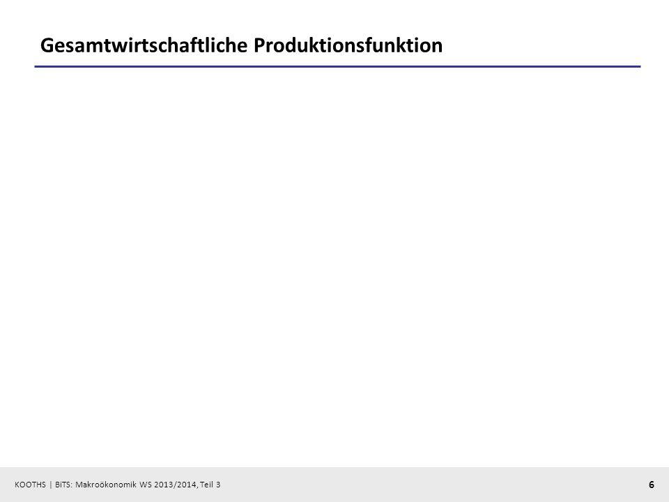 KOOTHS   BiTS: Makroökonomik WS 2013/2014, Teil 3 7 Komponenten des Arbeitspotenzials Bevölkerung Altersaufbau (Erwerbsbevölkerung) Partizipationsrate Natürliche Arbeitslosenquote Arbeitszeit je Erwerbstätigen Potenzielles Arbeitsvolumen