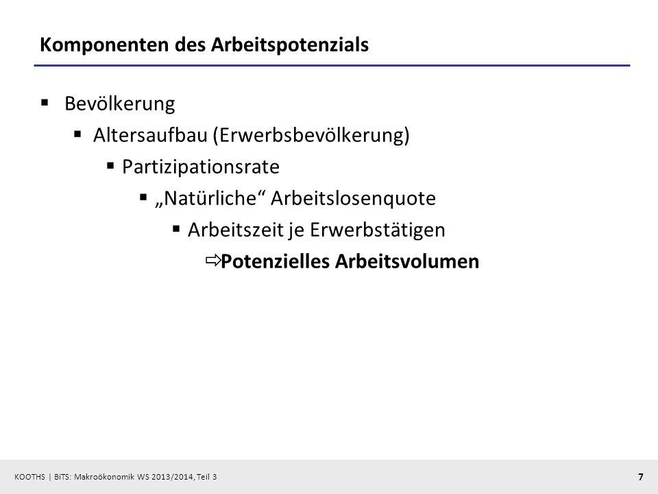 KOOTHS   BiTS: Makroökonomik WS 2013/2014, Teil 3 7 Komponenten des Arbeitspotenzials Bevölkerung Altersaufbau (Erwerbsbevölkerung) Partizipationsrate