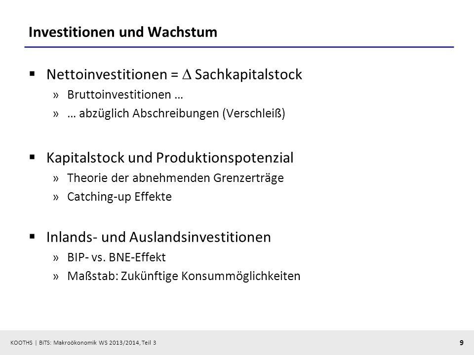 KOOTHS   BiTS: Makroökonomik WS 2013/2014, Teil 3 20 Endogene Wachstumstheorie Learning-by-doing Learning-by-schooling (learning-or-doing) L K Konsum sY = Ersparnis = Investitionen = K Produktion Y = f(KL,K) L = nL A=K Learning-by-doing A = K H K Konsum sY = Ersparnis = Investitionen = K Produktion Y = f(uH,K) H ~ (1-u)H uH Learning-by-schooling