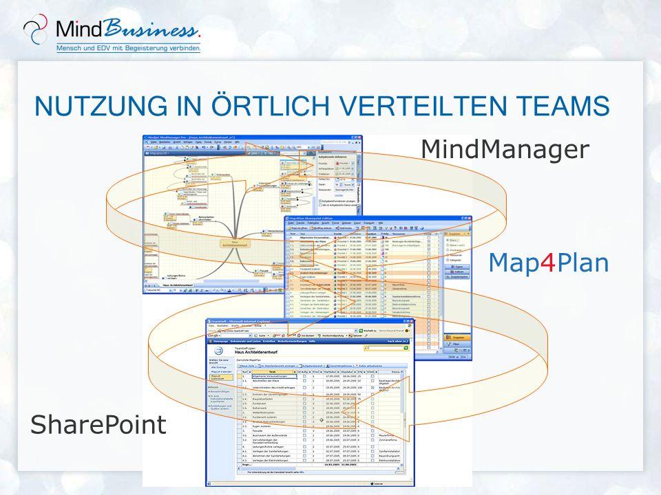 NUTZUNG IN ÖRTLICH VERTEILTEN TEAMS MindManager Map4Plan SharePoint