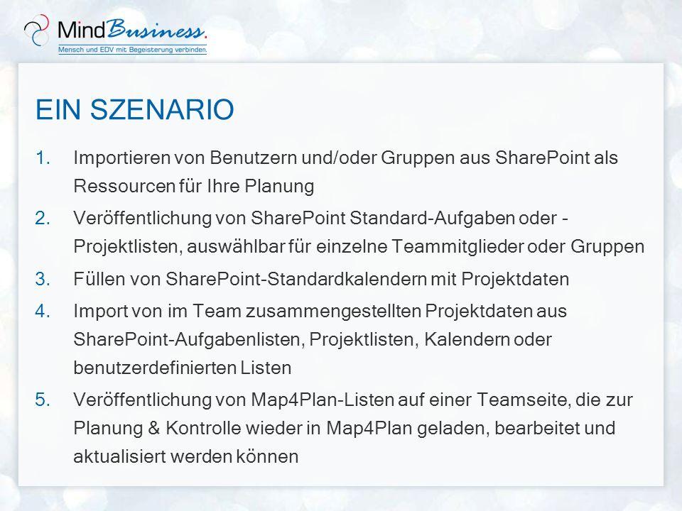 EIN SZENARIO 1.Importieren von Benutzern und/oder Gruppen aus SharePoint als Ressourcen für Ihre Planung 2.Veröffentlichung von SharePoint Standard-Au