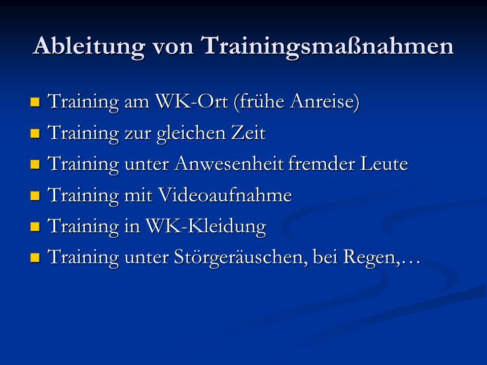 Ableitung von Trainingsmaßnahmen Training am WK-Ort (frühe Anreise) Training am WK-Ort (frühe Anreise) Training zur gleichen Zeit Training zur gleiche