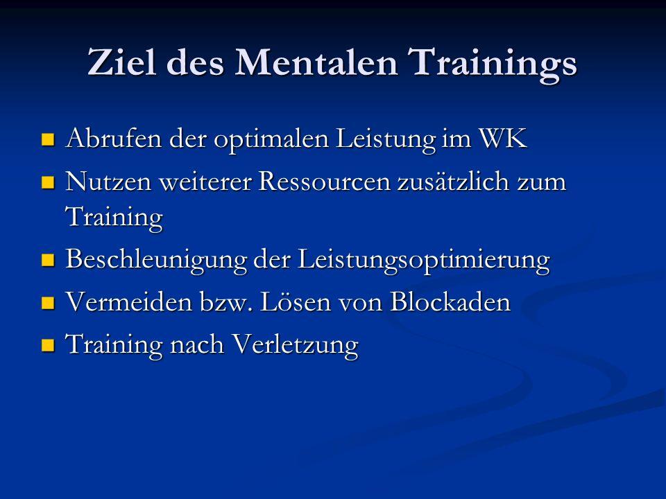 Ziel des Mentalen Trainings Abrufen der optimalen Leistung im WK Abrufen der optimalen Leistung im WK Nutzen weiterer Ressourcen zusätzlich zum Traini