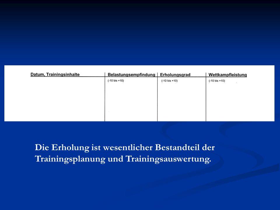Die Erholung ist wesentlicher Bestandteil der Trainingsplanung und Trainingsauswertung.