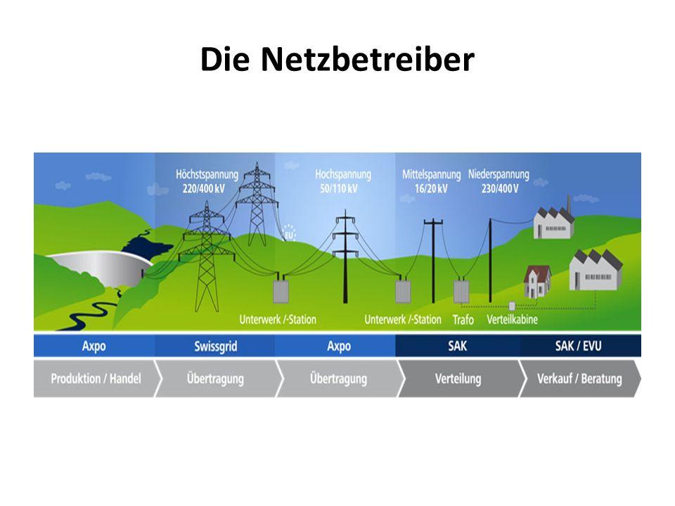 Ausfall der Energieversorgung Störfall-Handbuch für Wasserversorger Die Wasserversorgung als Stromkonsument : Welche Anlagen brauchen Strom.