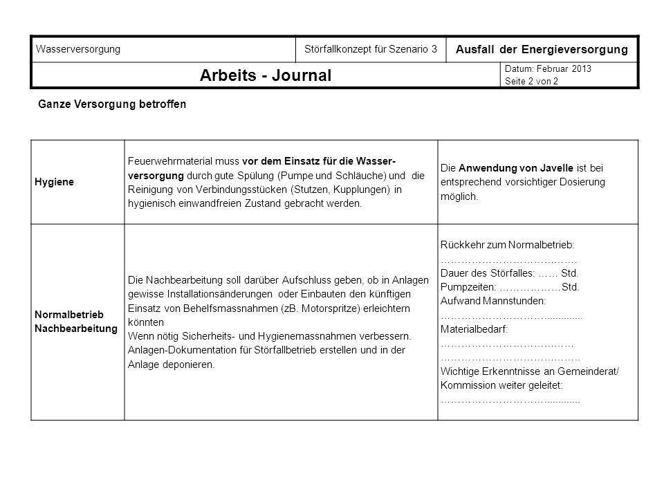 WasserversorgungStörfallkonzept für Szenario 3 Ausfall der Energieversorgung Arbeits - Journal Datum: Februar 2013 Seite 2 von 2 Hygiene Feuerwehrmate