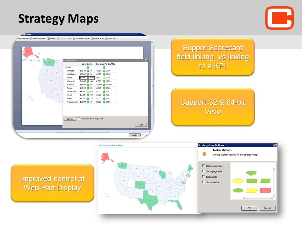 Strategy Maps Suppot Scorecard field linking, vs linking to a KPI Support 32 & 64-bit Visio Improved control of Web Part Display