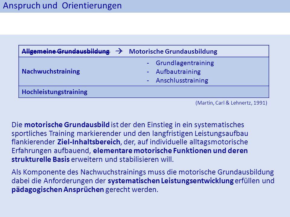 Allgemeine Grundausbildung Nachwuchstraining -Grundlagentraining -Aufbautraining -Anschlusstraining Hochleistungstraining Allgemeine Grundausbildung M