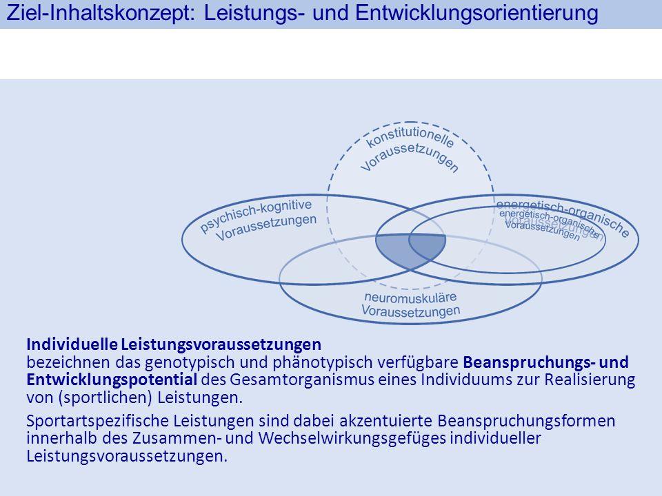 Ziel-Inhaltskonzept: Leistungs- und Entwicklungsorientierung Individuelle Leistungsvoraussetzungen bezeichnen das genotypisch und phänotypisch verfügb