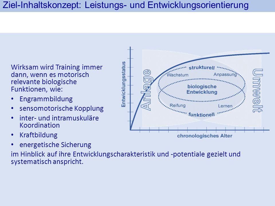 Ziel-Inhaltskonzept: Leistungs- und Entwicklungsorientierung Wirksam wird Training immer dann, wenn es motorisch relevante biologische Funktionen, wie