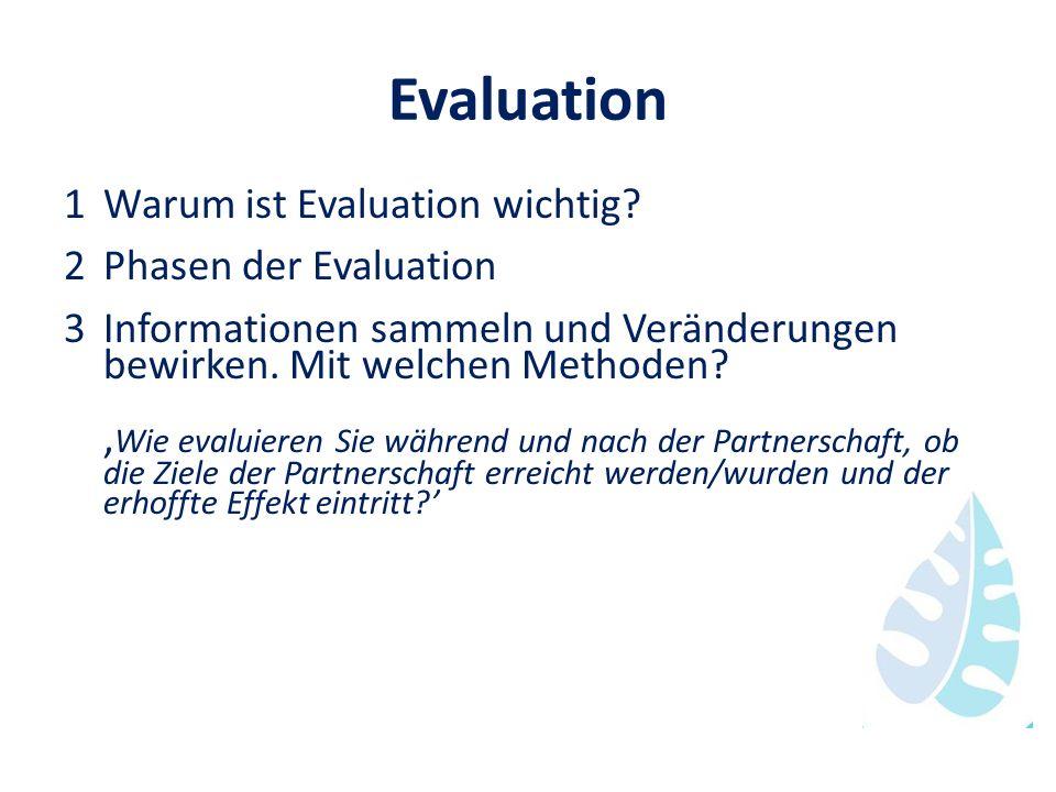 Evaluation 1Warum ist Evaluation wichtig? 2Phasen der Evaluation 3Informationen sammeln und Veränderungen bewirken. Mit welchen Methoden? Wie evaluier