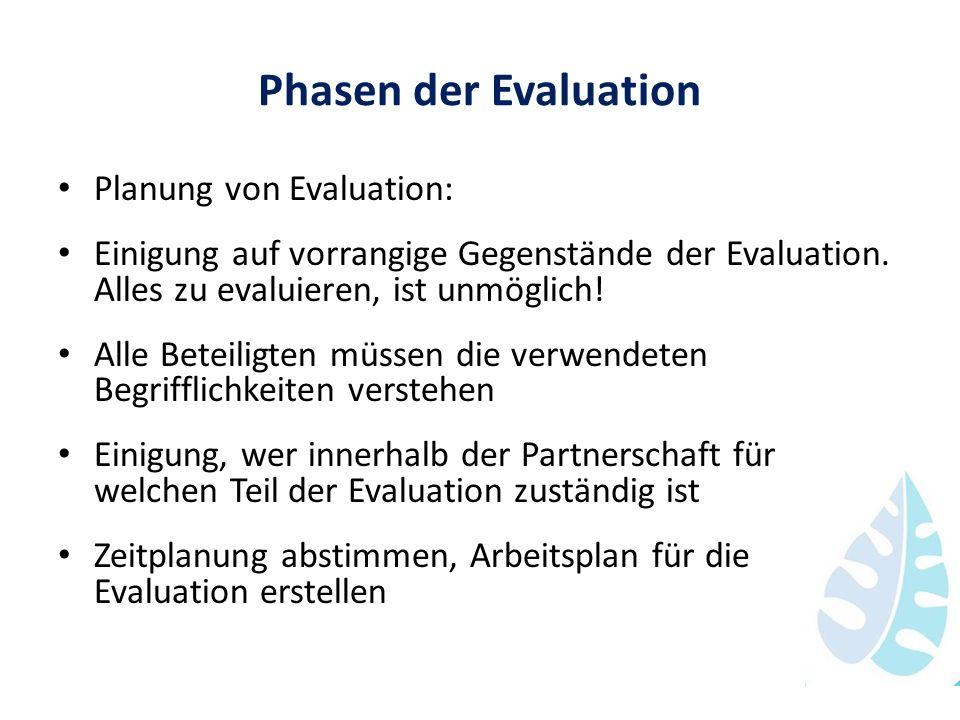 Phasen der Evaluation Planung von Evaluation: Einigung auf vorrangige Gegenstände der Evaluation. Alles zu evaluieren, ist unmöglich! Alle Beteiligten