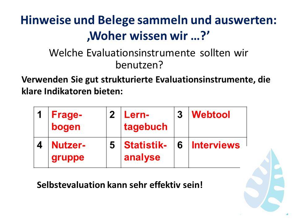 Hinweise und Belege sammeln und auswerten: Woher wissen wir …? Welche Evaluationsinstrumente sollten wir benutzen? 1Frage- bogen 2Lern- tagebuch 3Webt