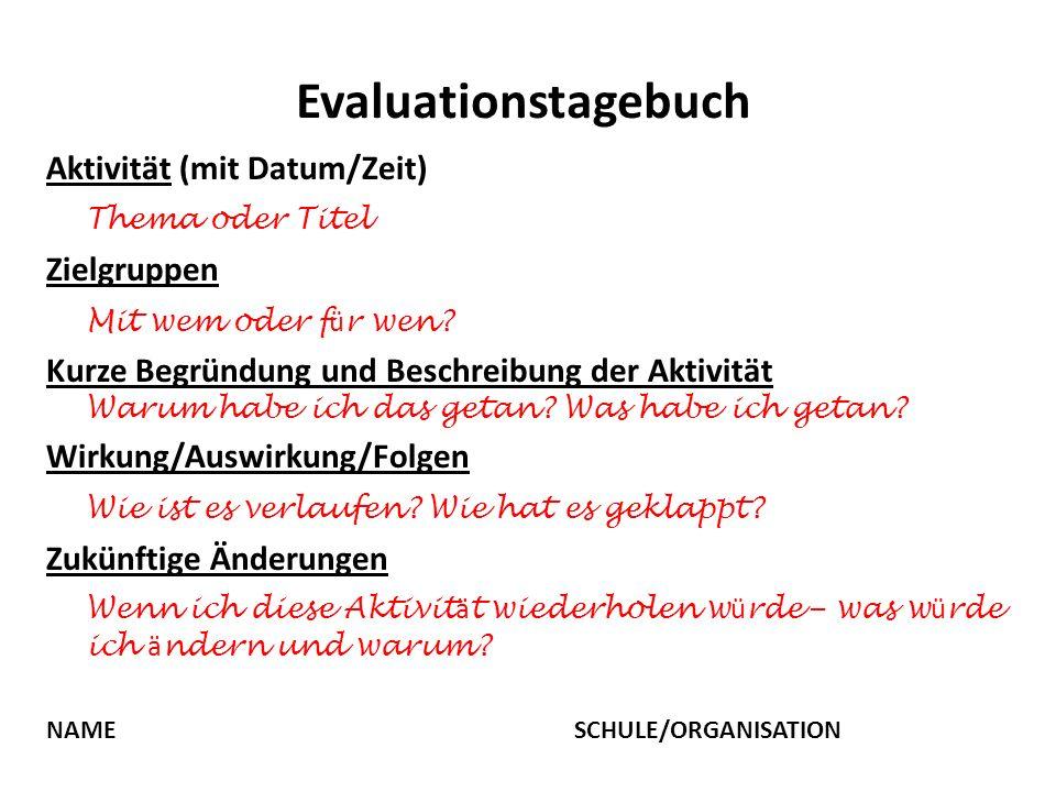Evaluationstagebuch Aktivität (mit Datum/Zeit) Thema oder Titel Zielgruppen Mit wem oder f ü r wen? Kurze Begründung und Beschreibung der Aktivität Wa