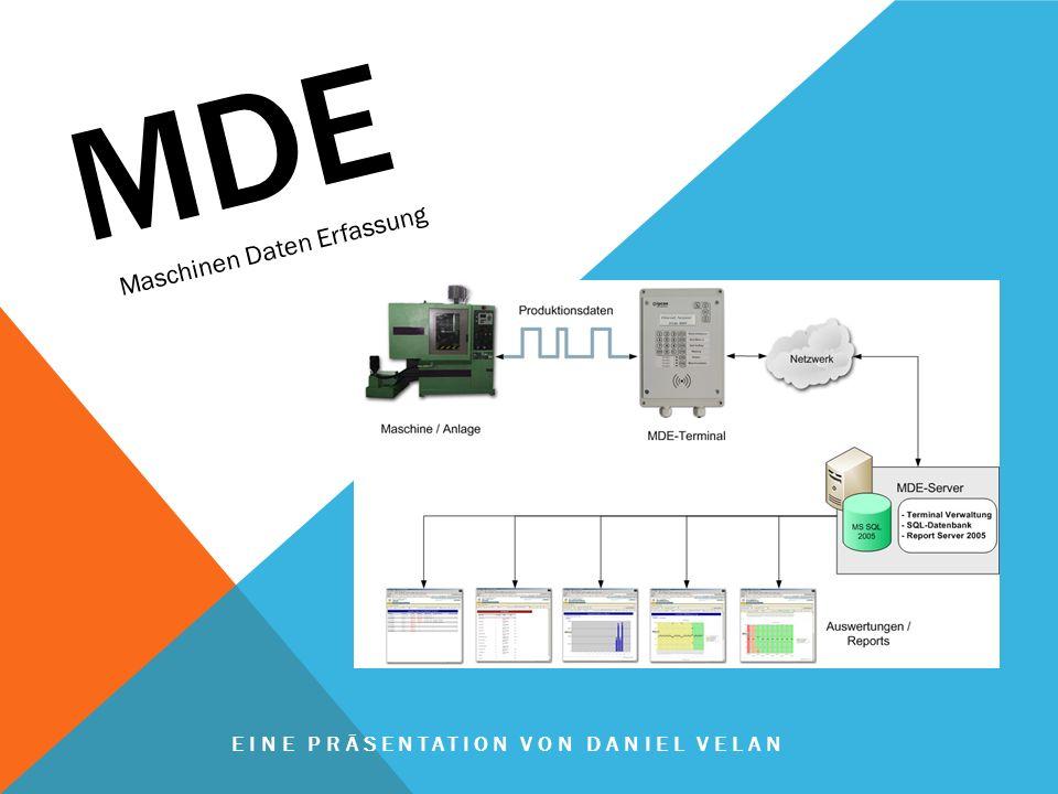 M ASCHINEN D ATEN E RFASSUNG Ist das Aufzeichnen und Verarbeiten der Informationen eines Fertigungs- oder Produktionsprozesses.