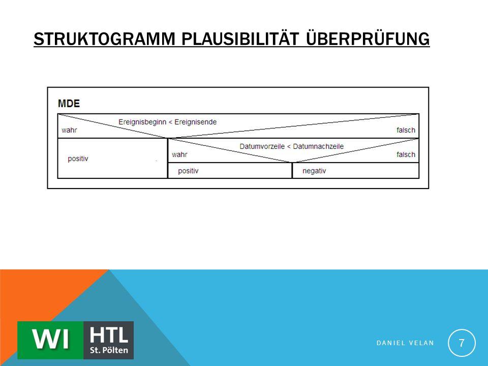 QUELLEN Mein Word Dokument Mein Excel Dokument http://www.ipcas.de/it-solutions/maschinendatenerfassung-mde.html DANIEL VELAN 8