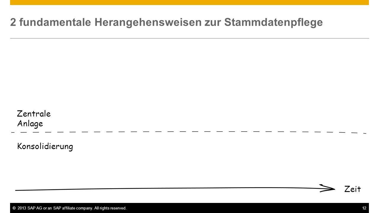 ©2013 SAP AG or an SAP affiliate company. All rights reserved.12 2 fundamentale Herangehensweisen zur Stammdatenpflege Zentrale Anlage Konsolidierung