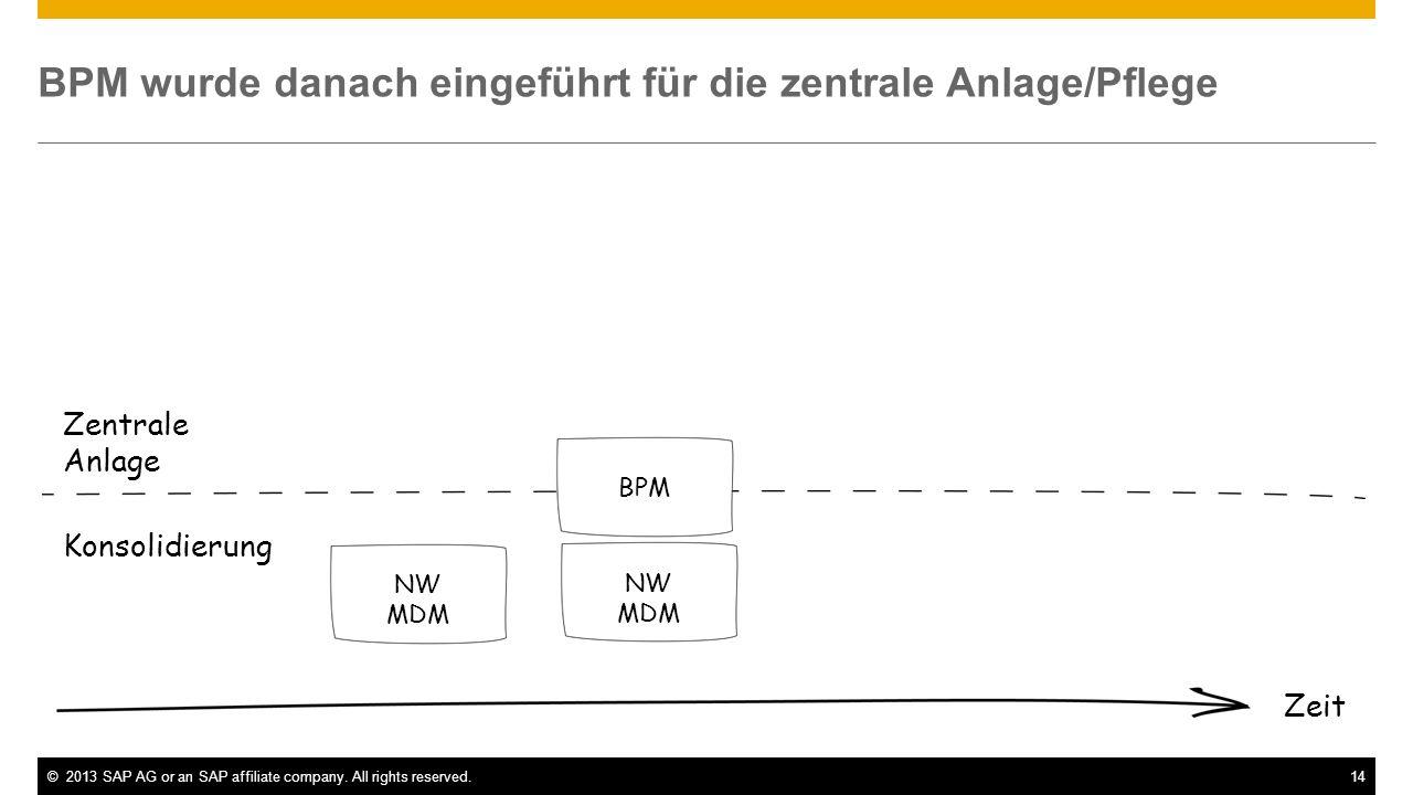 ©2013 SAP AG or an SAP affiliate company. All rights reserved.14 BPM wurde danach eingeführt für die zentrale Anlage/Pflege NW MDM BPM Zentrale Anlage