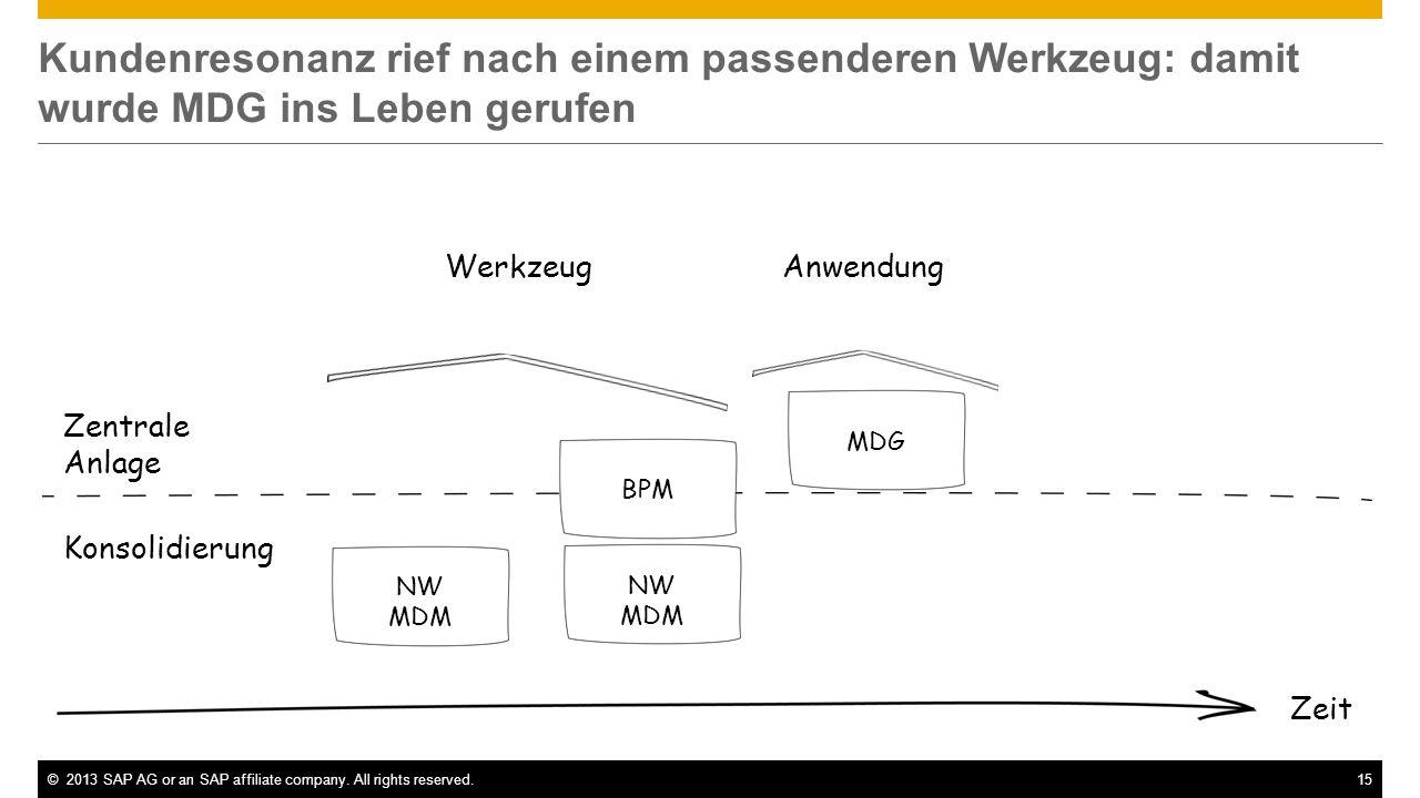 ©2013 SAP AG or an SAP affiliate company. All rights reserved.15 Kundenresonanz rief nach einem passenderen Werkzeug: damit wurde MDG ins Leben gerufe