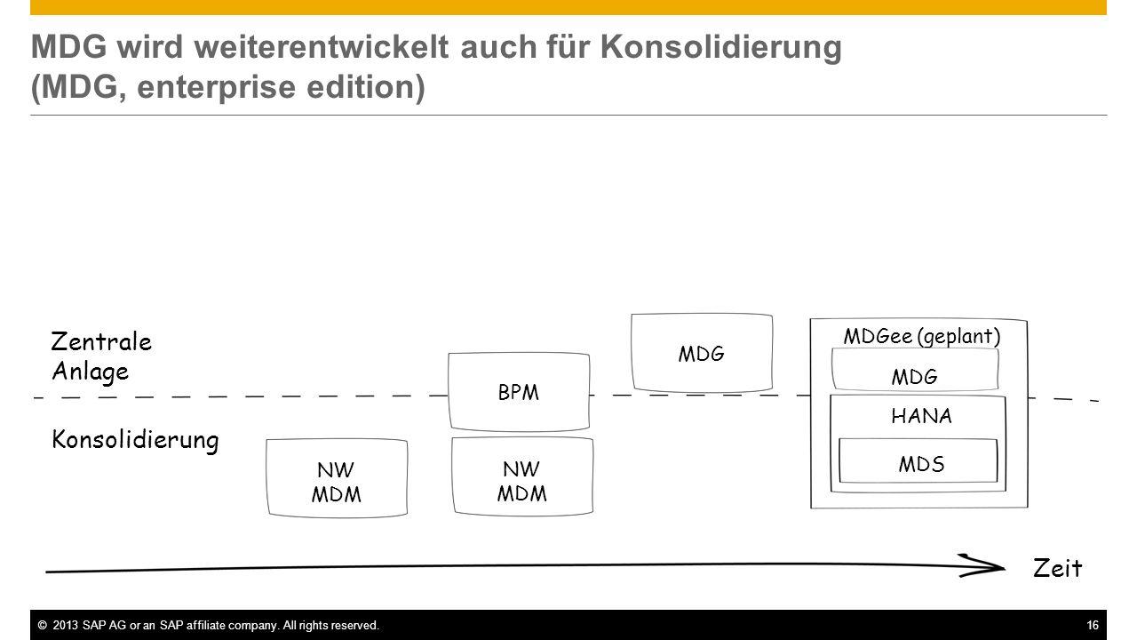 ©2013 SAP AG or an SAP affiliate company. All rights reserved.16 MDG wird weiterentwickelt auch für Konsolidierung (MDG, enterprise edition) Zeit NW M